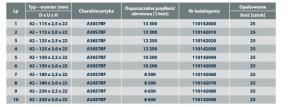 SCIERNICA 42 ECO TAB21 300x107 - Tarcza do cięcia 180x2,5X22 typ42 (PENTAR)