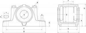 rysunek techniczny typ sn 300x116 - Oprawa łożyskowa dzielona typ SN 518