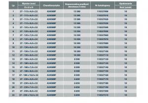 sciernica 27 premium tab 300x209 - Tarcza do szlifowania 125x6,0x22 typ 27 PREMIUM (PENTAR)